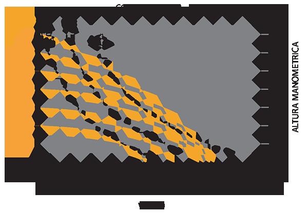 D50 C Produtos com Sólidos